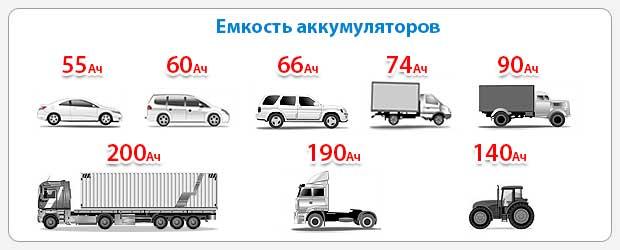 http://automir39.com/UserFiles/Image/stati/001_01.jpg