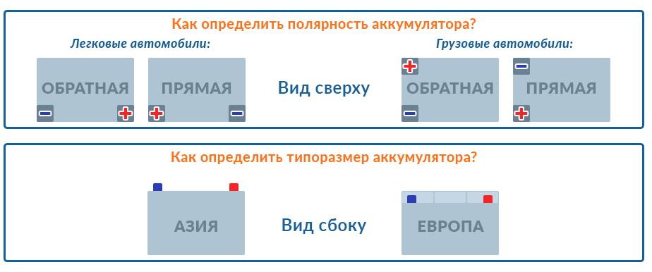 http://automir39.com/UserFiles/Image/stati/001_02.jpg