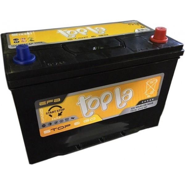 TopLa JIS 105 о.п. EFB Stop Go
